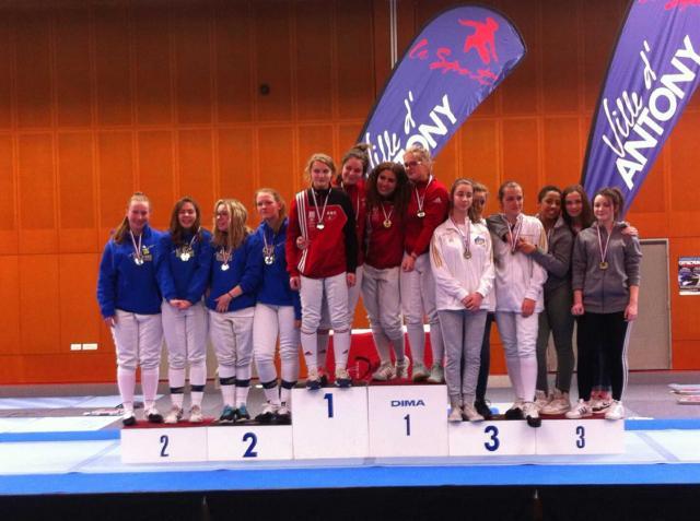 Championnat de France Junior